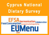 Cyprus National Dietary Survey